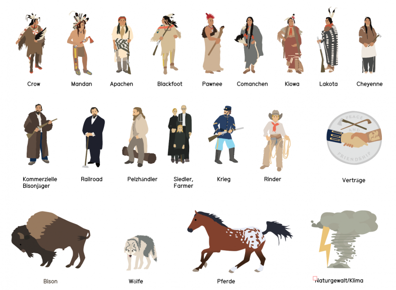 NONAM_bison_buffel_buffalo_protagonist_tabakhova